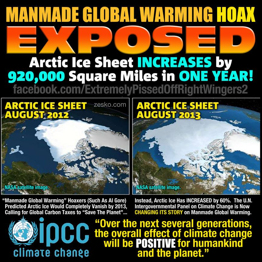 OBAMA BUSTED FLAT OUT LIES ABOUT GLOBAL WARMING