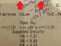 Soldiers Receive Restaurant Bill Then Find This SHOCKING Note Written On Receipt