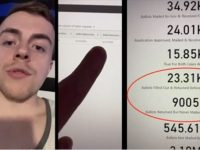 BREAKING Bombshell Video: Young Internet Sleuth Reveals Evidence From PA Gov Website Showing Over 23K PA Ballots Were Filled Out and Returned Before They Were Ever Mailed To Voters (and MORE)