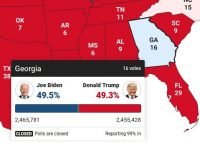 MASSIVE BREAKING NEWS IN GEORGIA – 132,000 Ballots in THIS Georgia County Have Been Identified Which Are Likely Ineligible