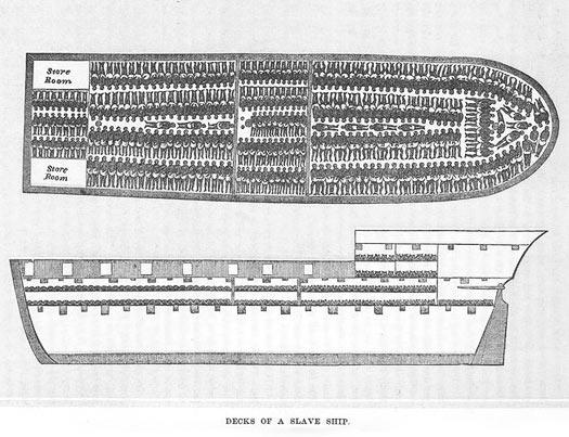 Decks of a Slave Ship