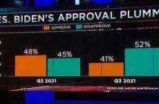 BREAKING: Biden Is In DEEP SH*T – Dems PANIC!